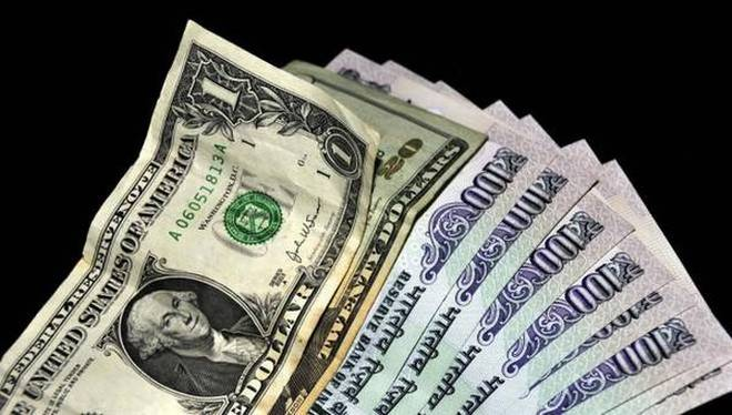 Funds inflow lift rupee to 63.60 against dollar