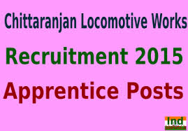 chittaranjanlocomotiveworksrecruitment2015