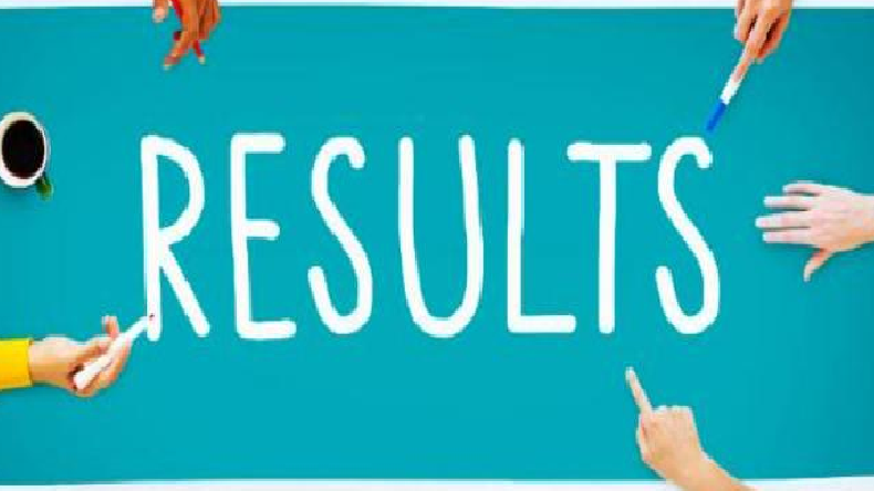 CAT result 2018 announced at iimcat.ac.in, here's how to check
