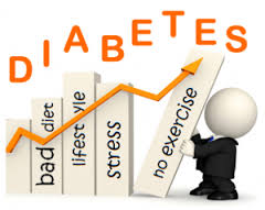 Stress cause diabetes in developing nations