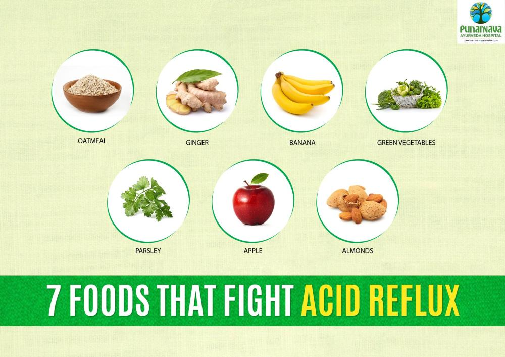 reflux acid foods heartburn gerd burning ayurveda remedies stomach disease natural help risk know need fight healthy medicine pain gastroesophageal