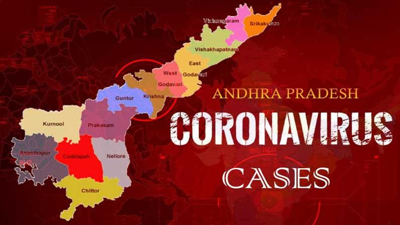 AP logs 2,287 new Coronavirus cases; 18 fatalities