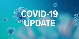 India records 39,097 new Coronavirus cases; 546 deaths
