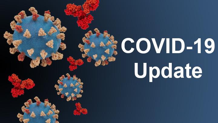 Telangana records 1,921 new Covid-19 cases