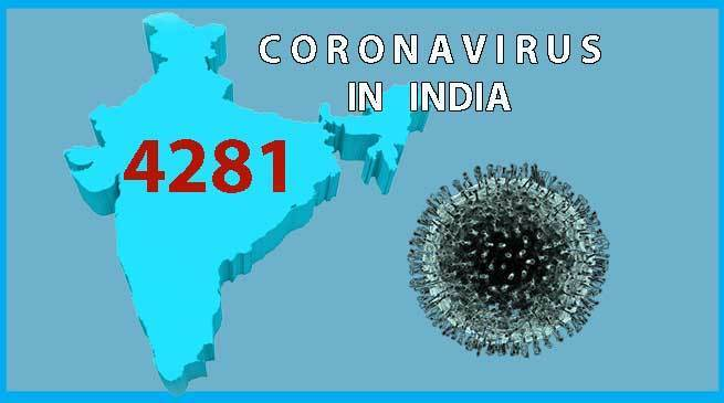 Confirmed Covid-19 cases rise to 4281 in India