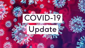 41,383 new Coronavirus cases reported in India
