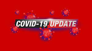 Daily covid-19 tally in India lowest in 125 days