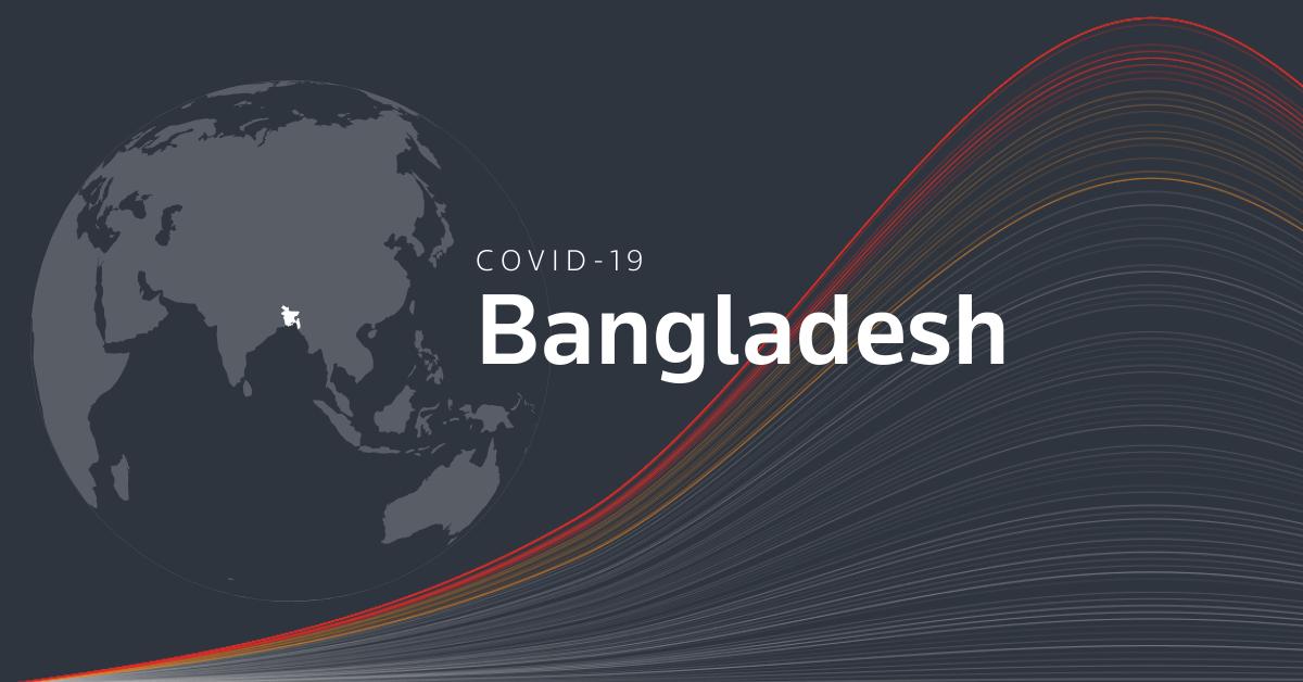 bangladeshreports15230newcoronaviruscases