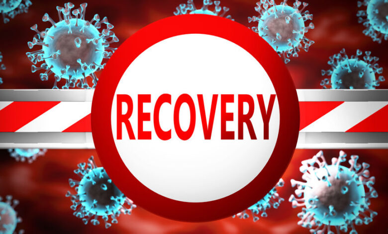 Recovery rate of Covid-19 patients improves from 63 to 67 per cent