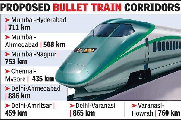 Telangana soon to launch bullet train services,that would connect Mumbai and Hyderabad.