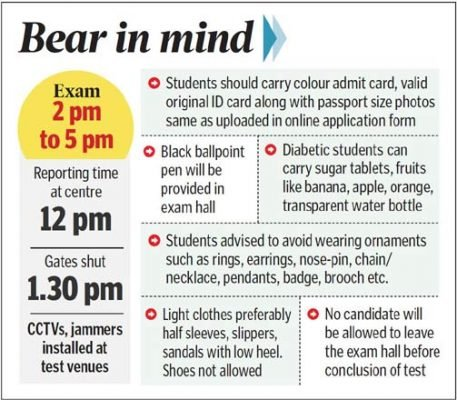 All checks in place for NEET