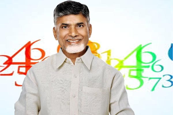 Chandrababu Naidu  in Hyderabad with some magical numbers