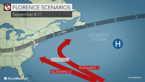 Hurricane Florence path track LIVE updates: Bermuda set for MAJOR strike next week
