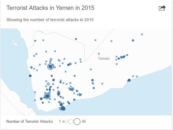 Obama Has Just Turned Yemen into Another Middle East Quagmire