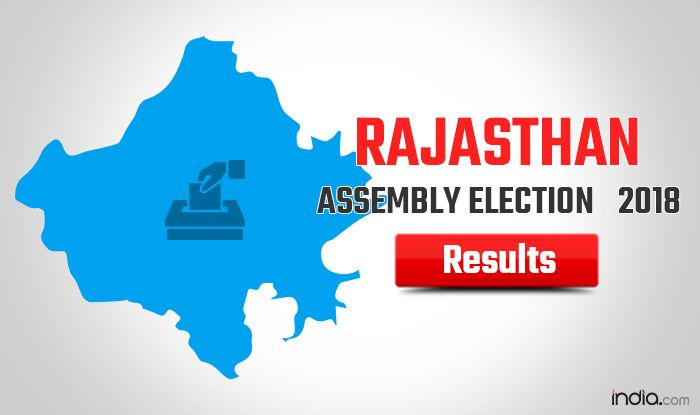 Congress leading in 100 seats in Rajasthan