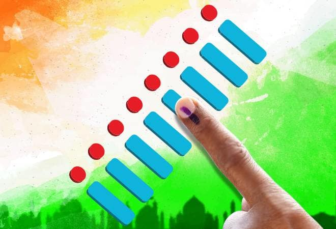 66 per cent voter turnout recorded in 3rd phase of Lok Sabha elections