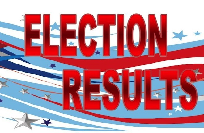 No surprises in bypoll results