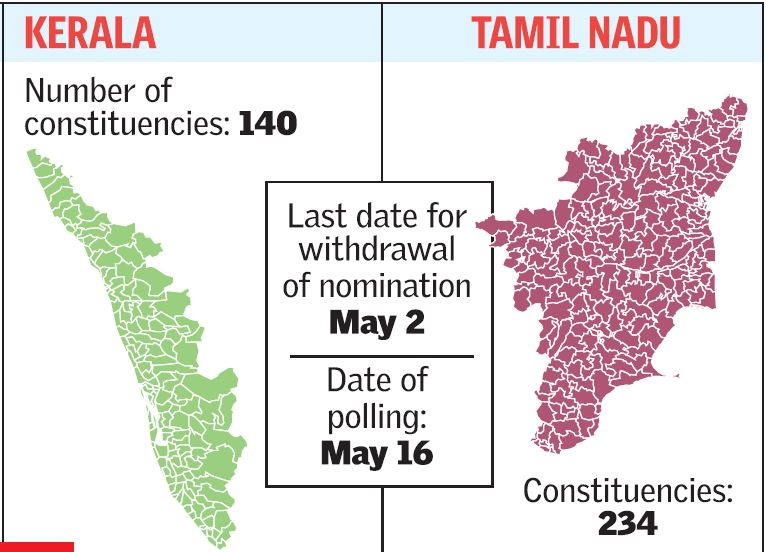 Last day for withdrawing nominations in TN, Kerala and Puducherry today