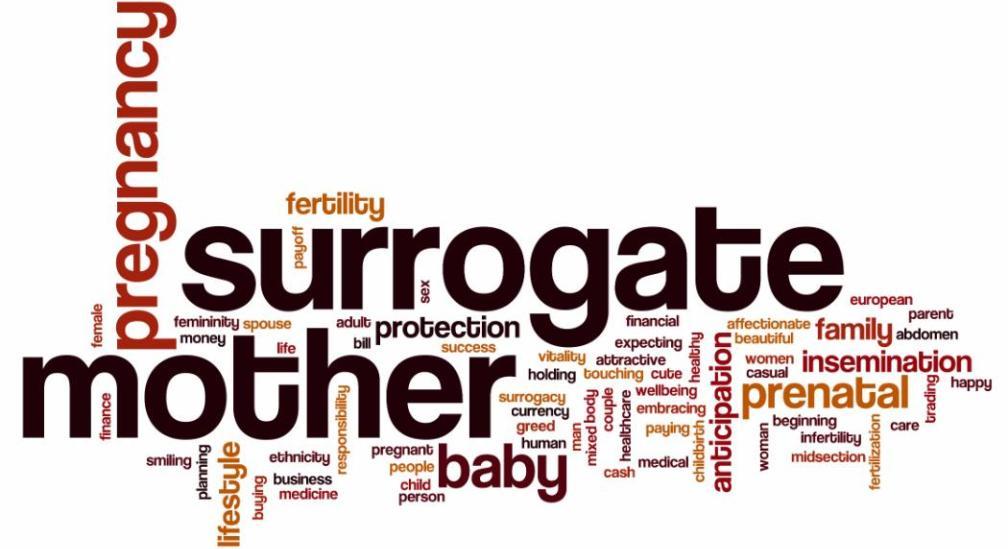 surrogacy(regulation)bill2019aimstocontrolunethicalpracticesinsurrogacy