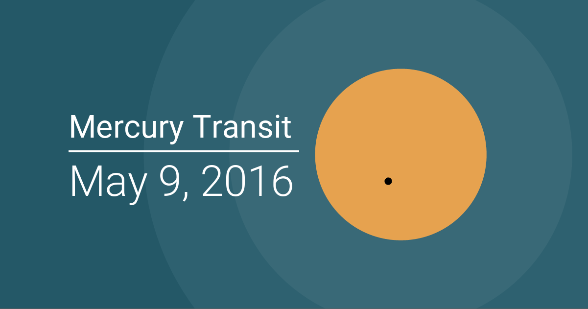 Transit of Mercury over sun on May 9